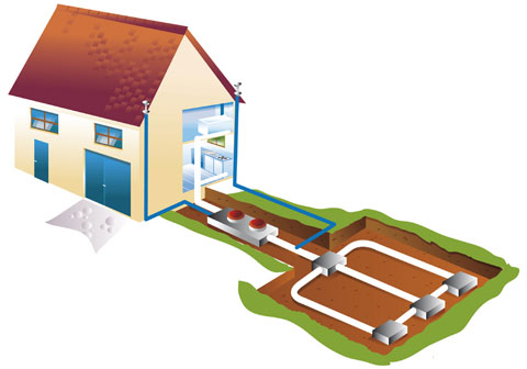 geothermal air conditioner installation